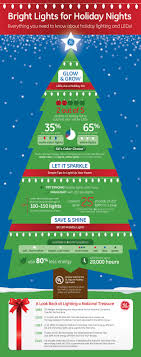 graphic from ge lighting regarding tips and trends for holiday lighting available on business wire s website and ap photoexpress business wire