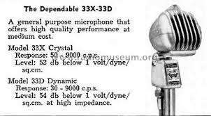 dynamic microphone 33d microphone pu turner co the dynamic microphone 33d turner co the id 1792166 microphone