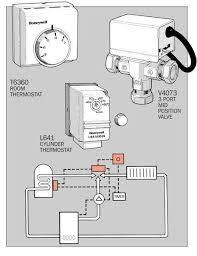 y plan wiring diagram honeywell Honeywell 3 Port Valve Wiring Diagram sundial y plan wiring diagram wiring diagrams database honeywell 3 way valve wiring diagram