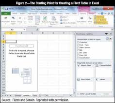 Aging Analysis Audit Accounting Data Using Excel Pivot Tables An Aging Of Accounts