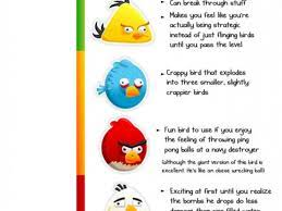 Angry Birds - Likability Of Angry Birds Graph - Ietp