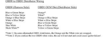 obd0 wiring diagram obd0 to obd1 \u2022 free wiring diagrams life obd0 to obd1 vtec wiring at Obd0 To Obd1 Conversion Harness Wiring Diagram