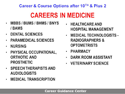 Career Course Options After X Xii Ppt Download