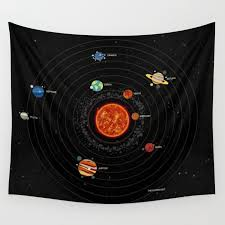 Solar System Galaxy Universe Cosmos Astronomy Chart Educational Wall Tapestry By Mysunlife