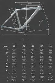 Orbea Frame Size Chart Bike And Body Orbea Onix Dama Vs Onix More On The