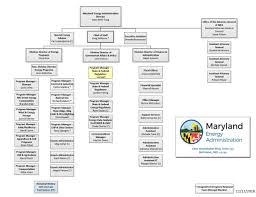 Washington State Government Chart 2019