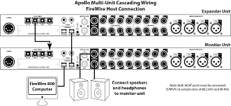 apollo firewire multi unit cascading universal audio support home apollo multi unit wiring firewire host connection