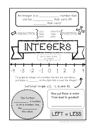 Integer Notes - Integers, absolute value, comparing, adding ...