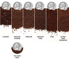 Folgers Coffee Chart Coffee Grinding On We Heart It