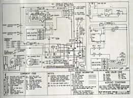 gas furnace wiring diagrams inside