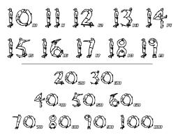 Disegno Di I Numeri Con Lo Skateboard 2 Da Colorare Disegni Da