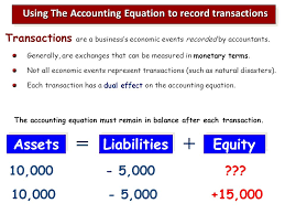 using the accounting equation to record transactions