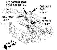 where is the a c compressor relay located on a pontiac grand fixya where is the fuel pump relay located on a 1990 pontiac grand am and which one is it