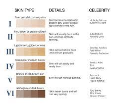 Skin Type Chart Year Round Brown
