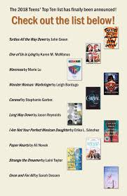 Teen blog tagged with books