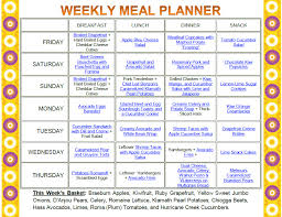 Family Weekly Meal Planner Templates Franklinfire Co