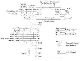 ac drive wiring simple wiring diagramac drive wiring wiring diagram site electrical wiring ac drive wiring