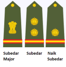 Army Insignia Chart Indian Army Ranks Insignia Of Indian Army Commissioned