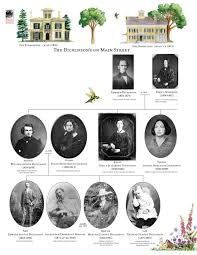 emily dickinson essays best images about poetry emily dickinson  emily dickinson s family friends emily dickinson family tree