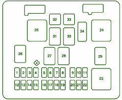 2005 gmc savana 1500 ls under seat fuse box diagram schematic diagrams GMC C5500 Fuse Box Location 2005 gmc savana 1500 ls under seat fuse box diagram