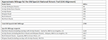 Old Spanish Trail Association