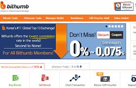 Bitcoin Chart Live India Airregi Bitcoin Live Graph Bitcoin Greenblossomdesign Com