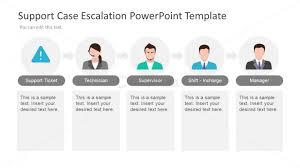 escalation process flow chart template escalation process template case escalation diagram auto electrical wiring diagram escalation process flow chart template large