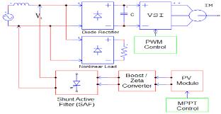 1 block diagram of a three phase