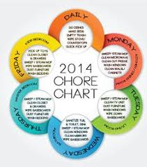 95 Best Organizing Chore Charts Images Chores For Kids