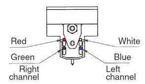 faq & installation headshell wiring diagram at Tonearm Wiring Diagram