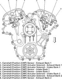 2007 cadillac cts camshaft position sensor location vehiclepad 2012 cadillac cts wiring diagram 2012 image about wiring