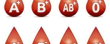 Who Can Donate Blood To Whom Chart My Blood Type Is Ab Carter Bloodcare