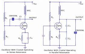 overview of crystal oscillator circuit working applications crystal oscillator circuit diagram
