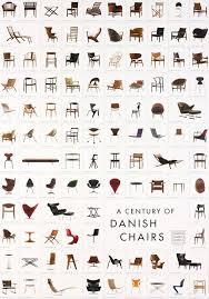 furniture design styles. Furniture Design Styles At Popular Of Memorable Best 25 Modern Wood Ideas On Pinterest T