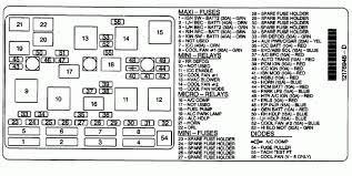 remotetour co 2006 chevy malibu lt fuse box diagram chevy malibu fuse box power photo enticing graphic tunjul 2006 chevy malibu fuse box diagram 2008 chevy malibu fuse box