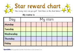 Smiley Face Behavior Chart Printable Class Pupil Reward Charts Monitoring Assessment