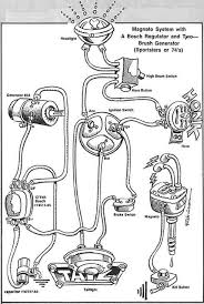 harley davidson 1990 sportster wiring diagram harley ironhead magneto ironheads page 4 the sportster and buell on harley davidson 1990 sportster wiring diagram