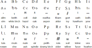 Scottish Symbols And Meanings Chart Scottish Gaelic Language Alphabet And Pronunciation