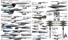 Fleetyard Star Trek Modeling Blog February 2014