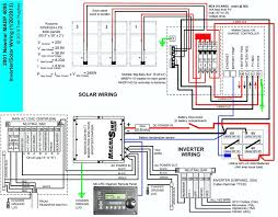 forest river rv wiring diagram bookmark about wiring diagram • forest river trailer wiring schematics data wiring diagram rh 15 2 11 mercedes aktion tesmer de forest river wiring schematics forest river rv tv wiring