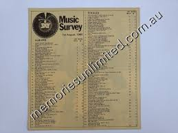 You And The Night And The Music Chart 1980 08 01 Mi Sex Australian Crawl