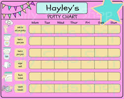 How To Make A Potty Training Chart How To Make A Potty Training Chart Magdalene Project Org