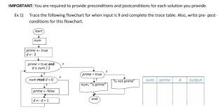 Trace Table For Flow Chart Complete Ex 1 Trace The Flowchart Meaning Comple