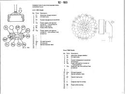 bmw e30 wiring diagram bmw image wiring diagram bmw e30 wiring harness connectors bmw home wiring diagrams on bmw e30 wiring diagram