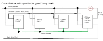z wave wiring diagram z wiring diagrams online description every brand has their own unique method of 3 way multi way wiring which sometimes requires circuit rewiring it s nuts i found this diagram