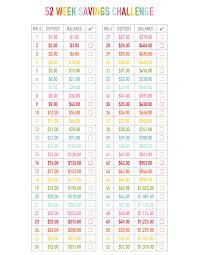 Saving Money Chart 52 Week 52 Week Money Savings Challenge Save 1378 In 52 Weeks