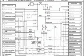 wiring diagram for 2001 jeep grand cherokee wiring 1996 jeep cherokee laredo wiring diagram 1996 image about on wiring diagram for 2001 jeep