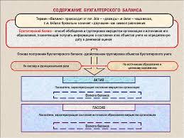 Презентация по бухгалтерскому учету на тему Бухгалтерский баланс  слайда 1 СОДЕРЖАНИЕ БУХГАЛТЕРСКОГО БАЛАНСА Бухгалтерский баланс способ обобщения и г