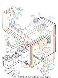 99 club car wiring diagram wire center u2022 rh sischool co 48 volt club car problems