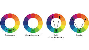 Color Wheel Chart Combinations The Best Clothing Colour Combinations For Men The Trend